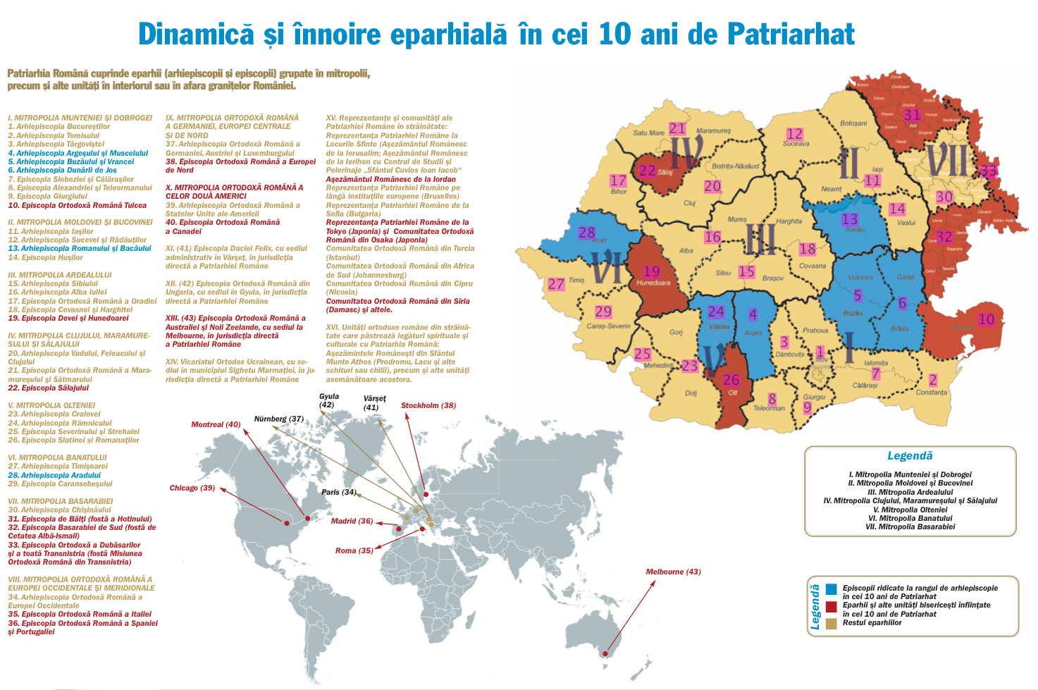 Dinamică şi înnoire eparhială în cei 10 ani de Patriarhat / The dynamic and renewal of eparchies in 10 years of Patriarchate